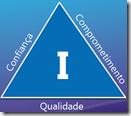 O triângulo da sociedade em uma Startup