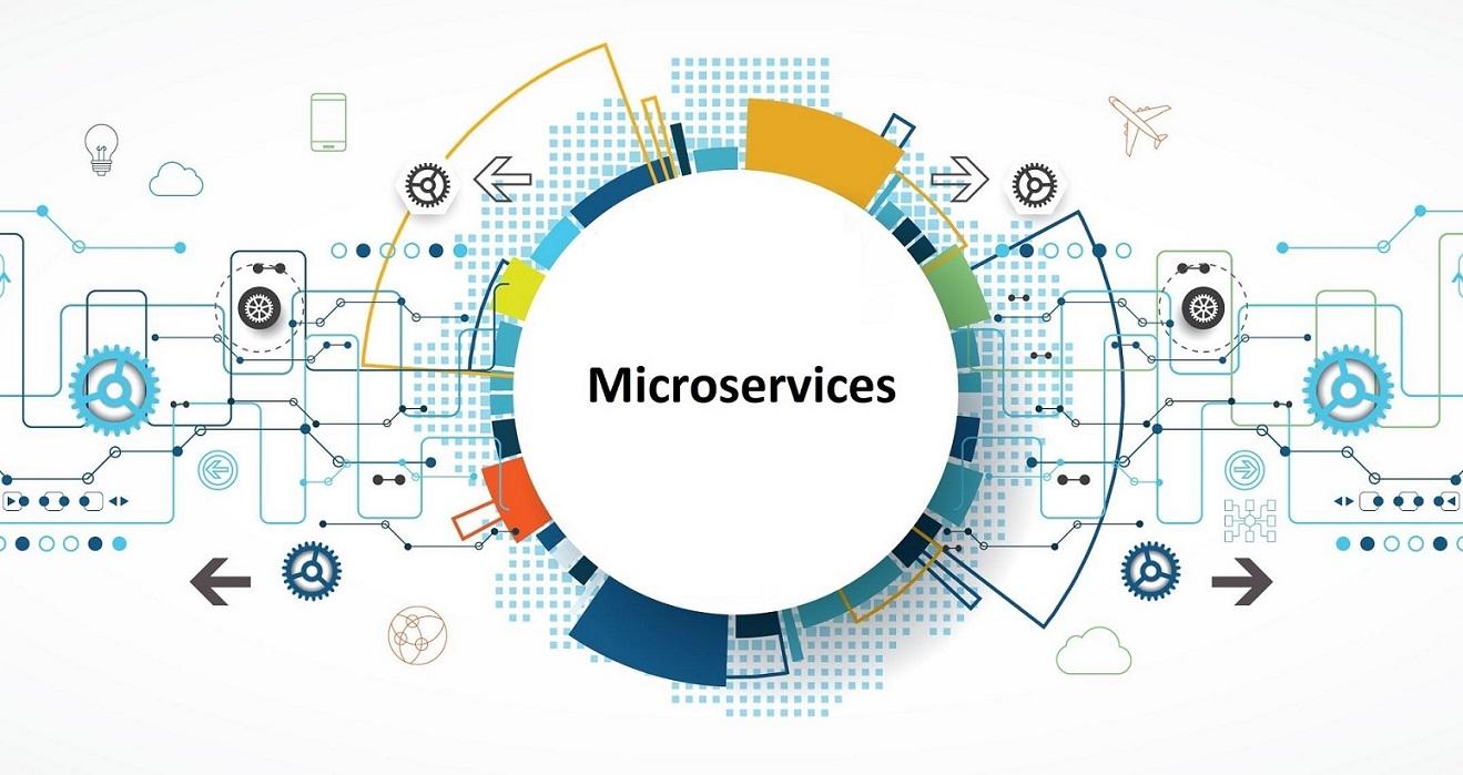 A fábrica de Microservices