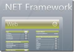 Poster de classes do .NET Framework 4.0